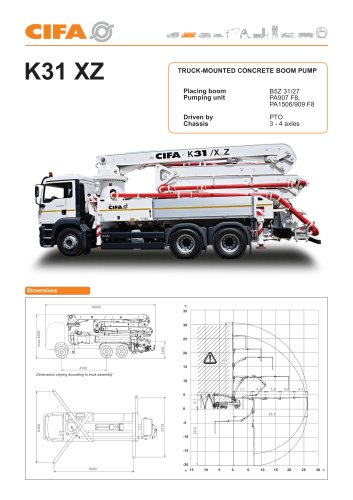 Truck Mounted Pumps, The range > K31 XZ