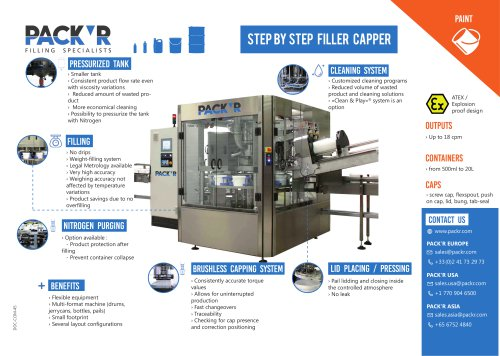 PAINT STEP BY STEP FILLER CAPPER
