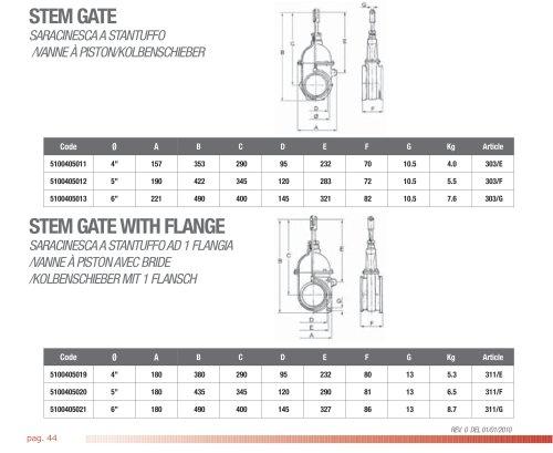 STEM GATE