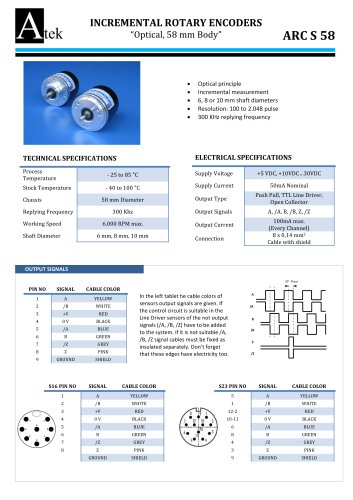 ARC-S Shaft Encoder , Optical , 58mm body size