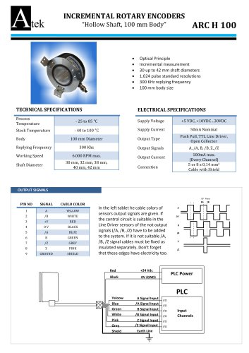 ARS-H / ARC-H Thorough Hollow Shaft Encoder