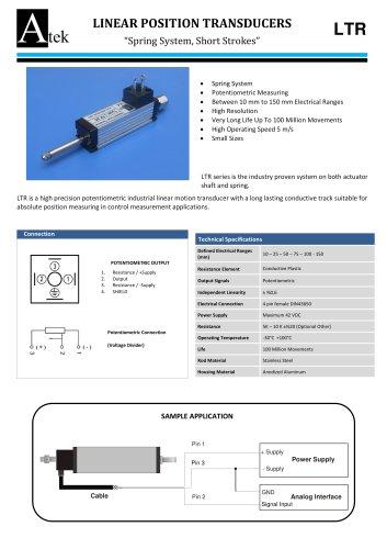 LTR  -  Spring System Potentiometer