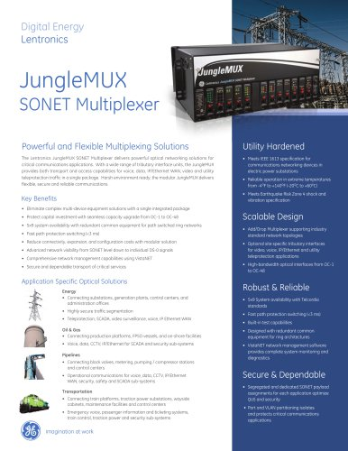 JungleMUX SONET Multiplexer