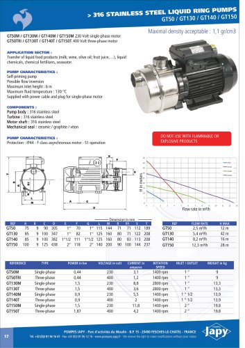 316 stainless steel liquid ring pump: GT50M - GT130 - GT140 - GT150