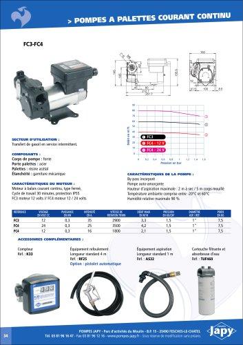DC vane pumps: FC3 - FC4