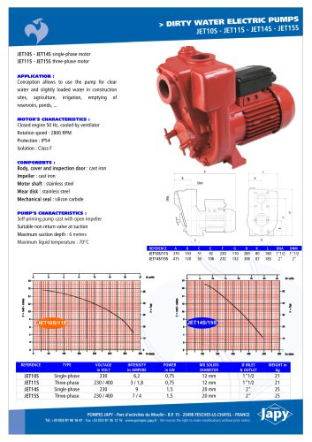 Dirty water electric pump: JET10S - JET11S - JET14S - JET15S