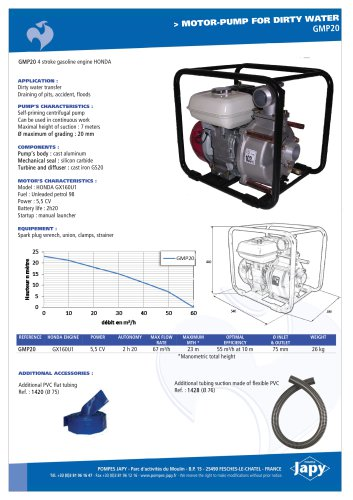 Motor-pump for dirty water: GMP20