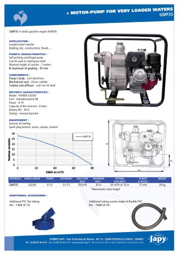 Motor-pump for very loaded water: GMP35