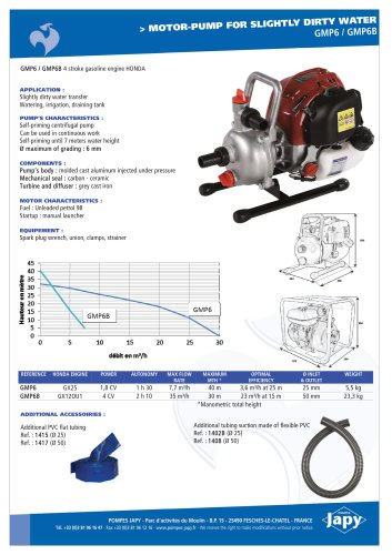 Motor-pumps for slightly dirty water: GMP6 - GMP6B