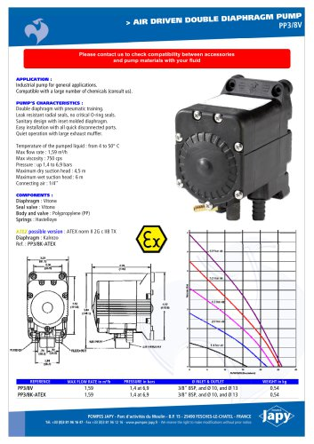 Pneumatic double diaphragm pump: PP3/8V