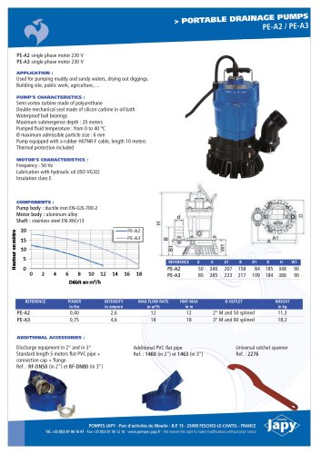 Portable drainage pumps: PE-A2 - PE-A3