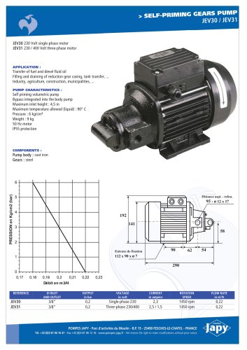 Self priming gears pump Fuel-Diesel oil: JEV30 - JEV31