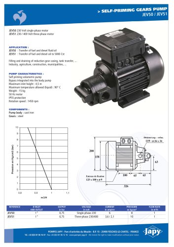 Self priming gears pump Fuel-Diesel oil: JEV50 - JEV51
