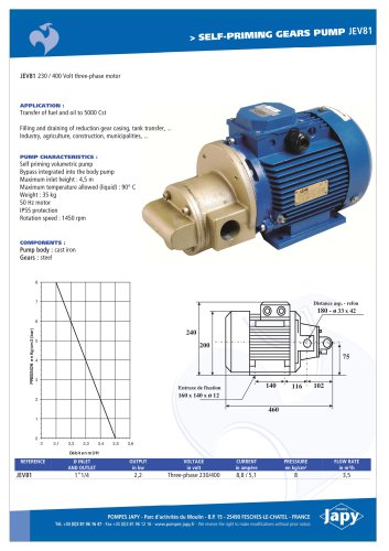 Self priming gears pump Fuel-Oil: JEV81