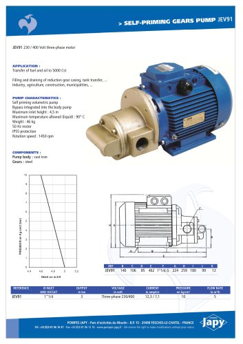 Self priming gears pump Fuel-Oil: JEV91