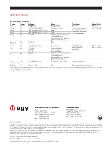 S-2 Glass ® Fibers