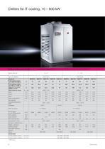 Efficient Liquid Cooling - 12