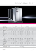 Efficient Liquid Cooling - 13