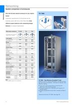 IT Catalogue 2007 - 14