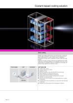 Liquid cooling package LCP cooling systems - 11