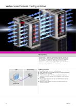 Liquid cooling package LCP cooling systems - 12