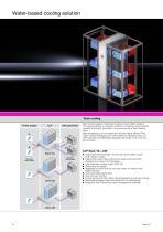 Liquid cooling package LCP cooling systems - 8