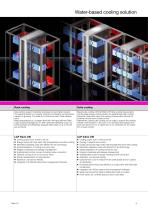 Liquid cooling package LCP cooling systems - 9