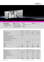 RiLine Compact – The smart power distribution system - 13