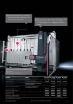 Rittal Automation Systems - 9