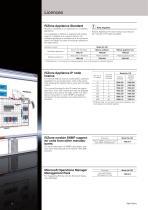 RiZone-Data center Infrastructure management - 12