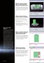 RiZone-Data center Infrastructure management - 3