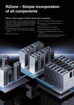RiZone-Data center Infrastructure management - 6