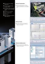 RiZone-Data center Infrastructure management - 7