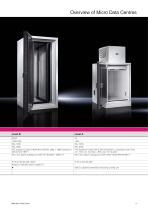 Security safes for compact data centers - 9