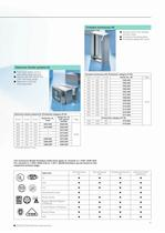 In Stainless Steel - Compact Enclosures, enclosures and support arm systems for the human/machine interface. - 13