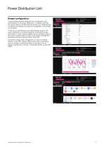 Technical System Catalogue Power Distribution Unit - 5