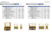 XCMG scissor lift platform - 3