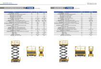 XCMG scissor lift platform - 4