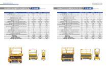 XCMG scissor lift platform - 5