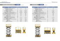XCMG scissor lift platform - 6