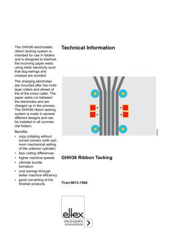 Technical information GHH36