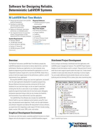 LabVIEW Real-Time Module