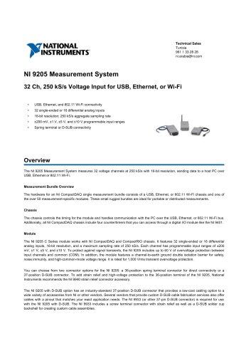 Measurement_System