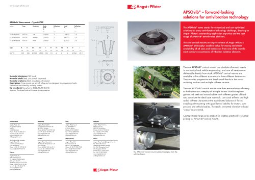 APSOvib® - forward-looking solutions for antivibration technology