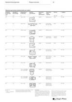 LUBROSEAL® Oleodynamic seals / LUBRORING® Pneumatic seals - 11