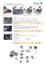 F-Tool clamping solutions Flyer - 3