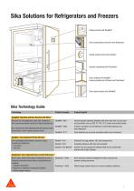 Domestic Appliances - Sika Product Solutions - 4