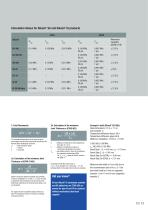FFI - Facade Systems Specification Guide - 13