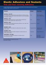 Industry Product Catalogue - 12
