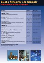 Industry Product Catalogue - 5